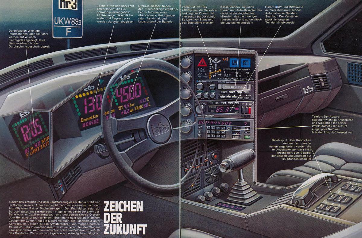 Playboy-Januar 1981